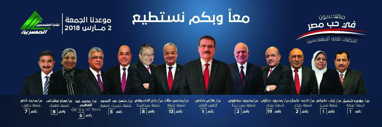 انتخابات نقابة المهندسين..اعادة فى الاسكندرية بين الدكتور هشام سعودى