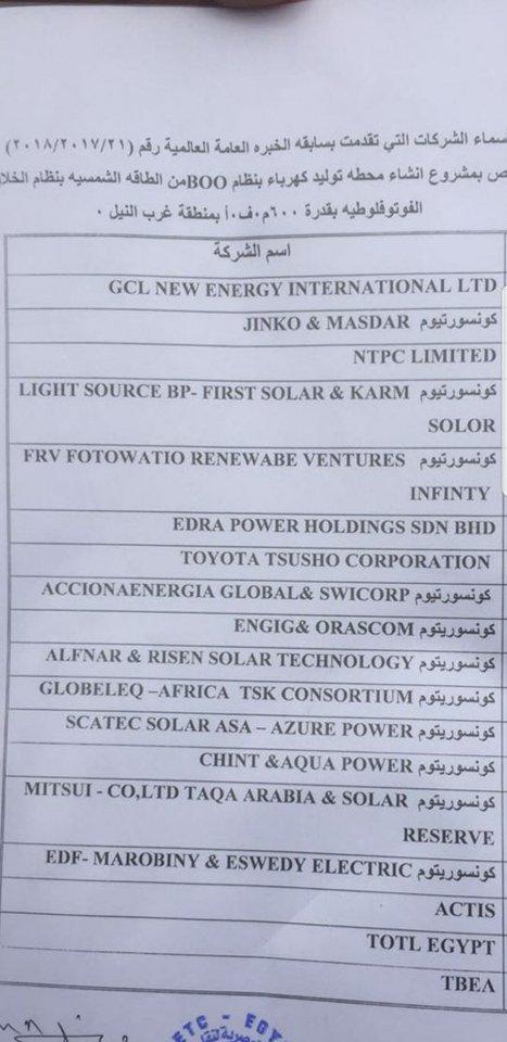 باور نيوز ينفرد بنشر اسماء التحالفات المتنافسة على مشروع الطاقة الشمسية غرب النيل بنظام  BOO بقدرة 600 ميجا