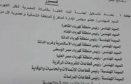 خاص : رئيس المصرية لنقل الكهرباء يصدر حركة تبادل للمواقع بين عزت وعبدالناصر فى لجنتى البت العليا وشئون العاملين