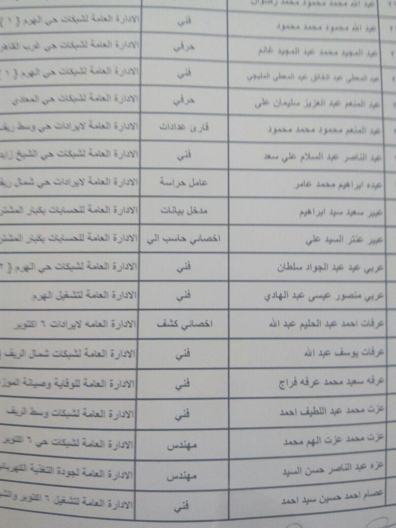 عاجل .. المهندس حسام عفيفى يعتمد حركة ترقيات  2124 عامل بشركة جنوب القاهرة  للدرجات الوظيفية الأعلى