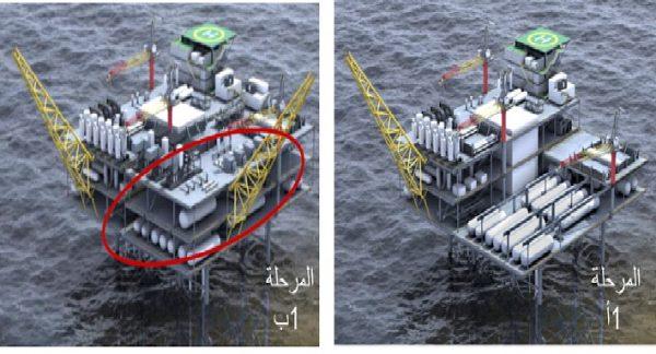 تعرف علي دراسة منظمة اوابك حول الغاز الطبيعي في منطقة شرق المتوسط وحقل ظهر وتؤكد : مصر أكبر سوق للطاقة بالمنطقة