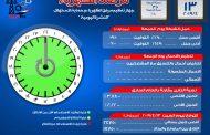 مرصد الكهرباء : 24 ألف و 750 ميجاوات أقصى حمل للشبكة اليوم