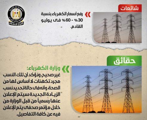 الحكومة تنفي رفع أسعار الكهرباء بنسبة 30% إلى 60% في يوليو المقبل
