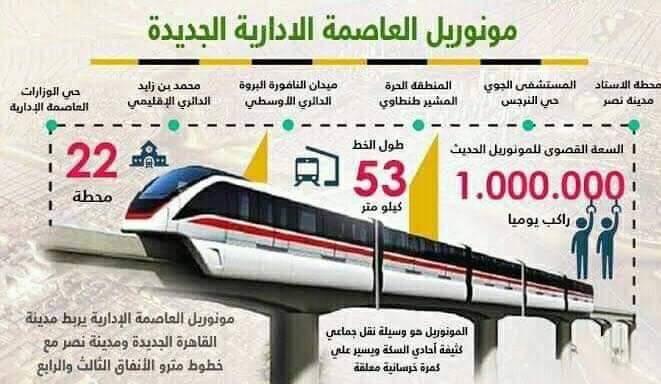 تعرف علي مونوريل العاصمة الادارية الذي يربط القاهرة الجديدة مع خطوط مترو الانفاق الثالث والرابع