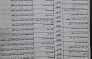 بالاسماء ..  حركة ترقية العاملين بشمال القاهرة للتوزيع إلى الدرجات الوظيفية الاعلى
