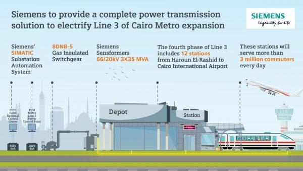 سيمنس للطاقة تُقدم حلولاً متكاملة لتزويد مشروع توسعات مترو أنفاق القاهرة بالطاقة الكهربائية